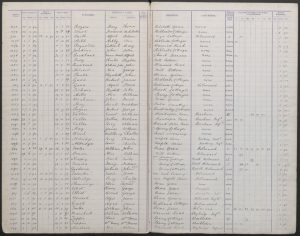 Cuthbert Reynolds School Admission Register 1889 © Surrey History Centre findmypast.co.uk