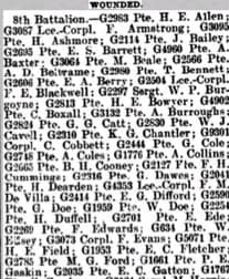 Harry Duffell Wounded Notice © Dorking Advertiser findmypast.co.uk