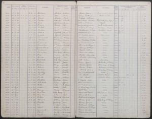 Victor Nathaniel Tickner National School Register 1891 © findmypast.co.uk