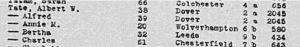 Albert William Tate Death Registration Transcription © findmypast.co.uk