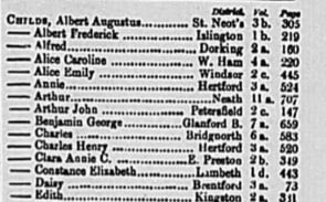 Charles Henry Childs Birth Registration Transcription © ancestry.co.uk