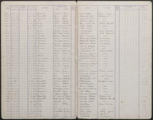 Charles Warren School Admission Register 1900 © findmypast.co.uk
