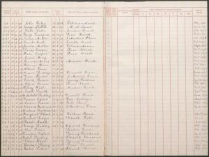 Edward Mortimer 1893 National School Admission Register © findmypast.co.uk