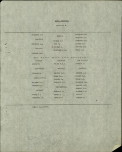 Edward Mortimer Basra Memorial Panel List © CWGC.org