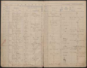 George Harold Toon 1887 School Admission Register © findmypast.co.uk
