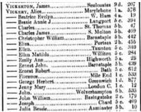 George Herbert Vickery Birth Registration Transcription © ancestry.co.uk