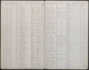 Harry Grantham School Register © Ancestry.co.uk