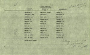 Harry Upward Panel Registration © CWGC
