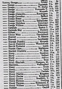 Henry Harman Young Birth Registration © Ancestry.co.uk