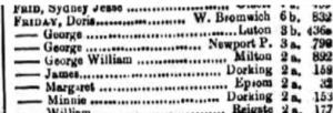 Birth Registration 1894 - © Ancestry.co.uk