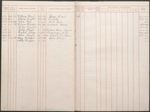 Philip Baxter School Admission Register 1898 © findmypast.co.uk
