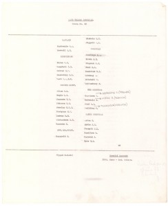 Helles Memorial Register © CWGC