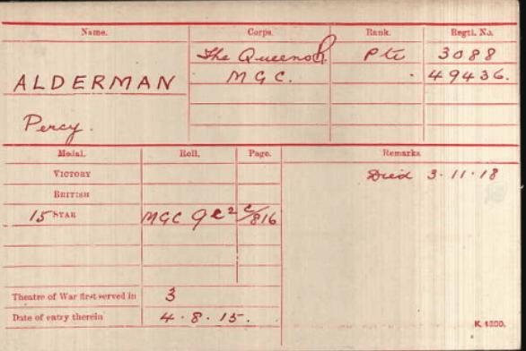 Percy Alderman Death Certificate