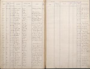 Sidney Fillery Schools Register 1902 © findmypast.co.uk