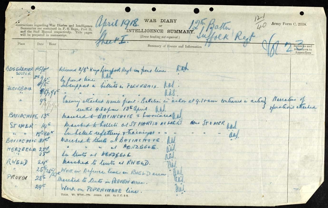 Sidney Heathcote Habershon  South Holmwood Soldier  WW1