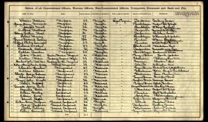 Thomas Steadman 1911 Census ©Ancestry.co.uk