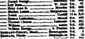 William George Shelley Birth Registration Transcription © ancestry.co.uk