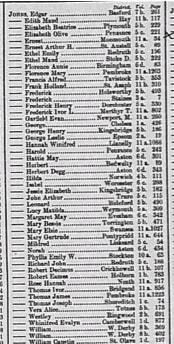 Westley Johns Birth Registration Transcription © findmypast.co.uk