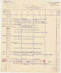 William Edward Drewett Personal Headstone Inscription Report © CWGC.org