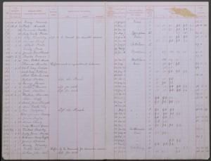 William Henry Ruffell School Register 1889 © findmypast.co.uk